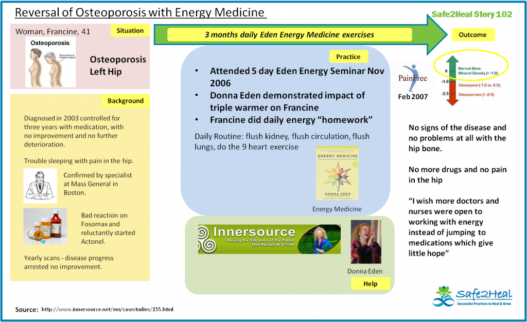 S2HStory102: Reversal of Osteoporosis with Energy Medicine