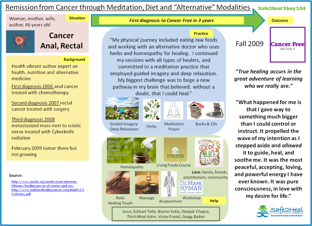 "S2HStory104: Remission from Cancer through Meditation, Diet and ""Alternative"" Modalities"