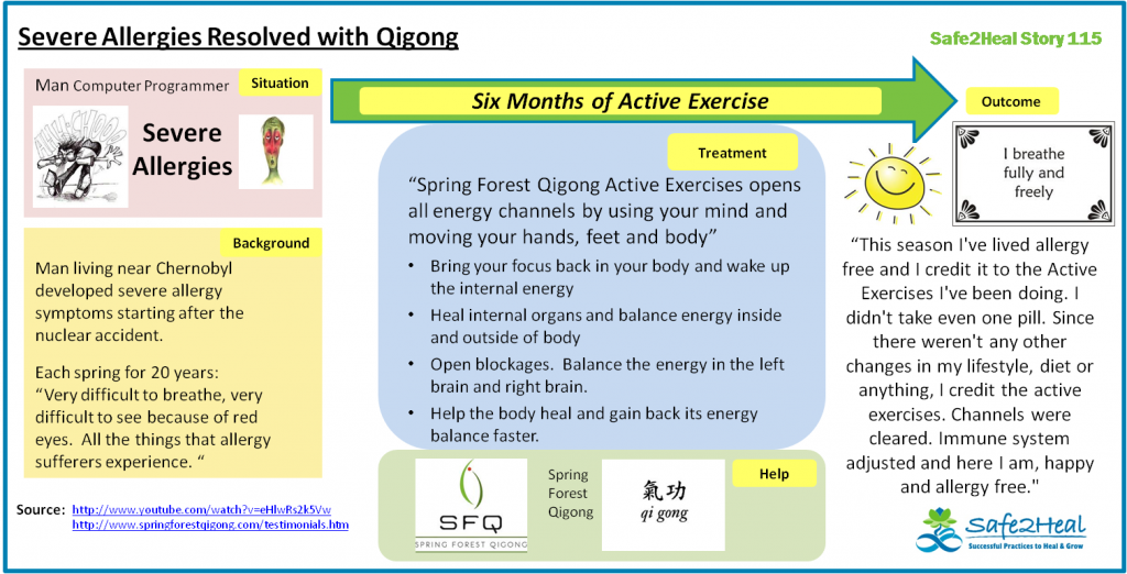 S2HStory115: Severe Allergies Resolved with Qigong